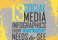 13 Media Infographics Cover Image