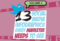 13 Social Media Infographics Every Marketer Needs to See